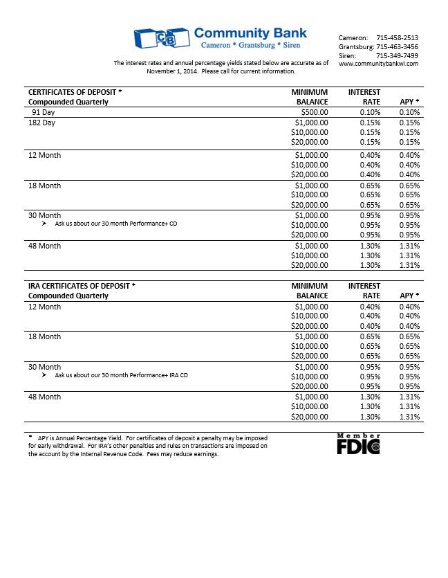 Current Rates Sheet